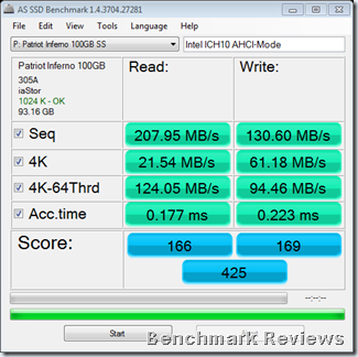 as-ssd-bench_Patriot-Inferno-AHCI